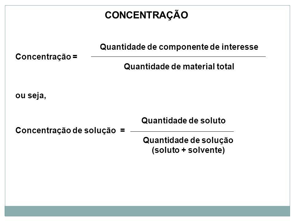 Quantidade de componente de interesse Concentração = Quantidade de material total ou seja, Quantidade de soluto Concentração de solução = Quantidade d