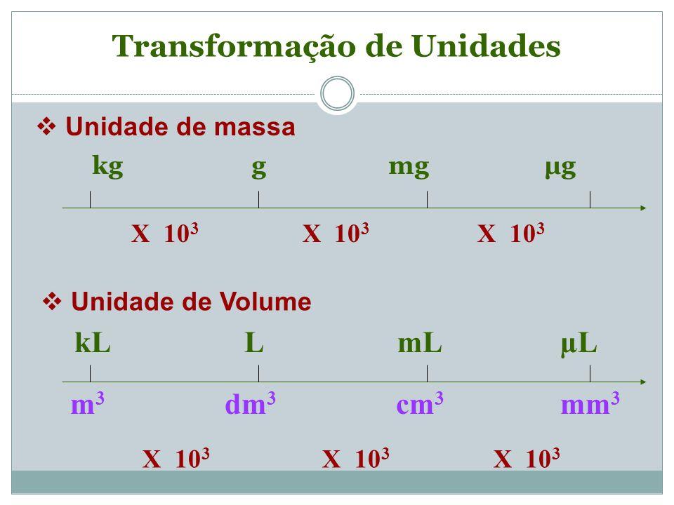 Transformação de Unidades kg g mg µg X 10 3 X 10 3 X 10 3 kL L mL µL X 10 3 X 10 3 X 10 3 m 3 dm 3 cm 3 mm 3 Unidade de massa Unidade de Volume