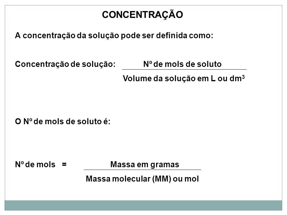 A concentração da solução pode ser definida como: Concentração de solução: Nº de mols de soluto Volume da solução em L ou dm 3 O Nº de mols de soluto