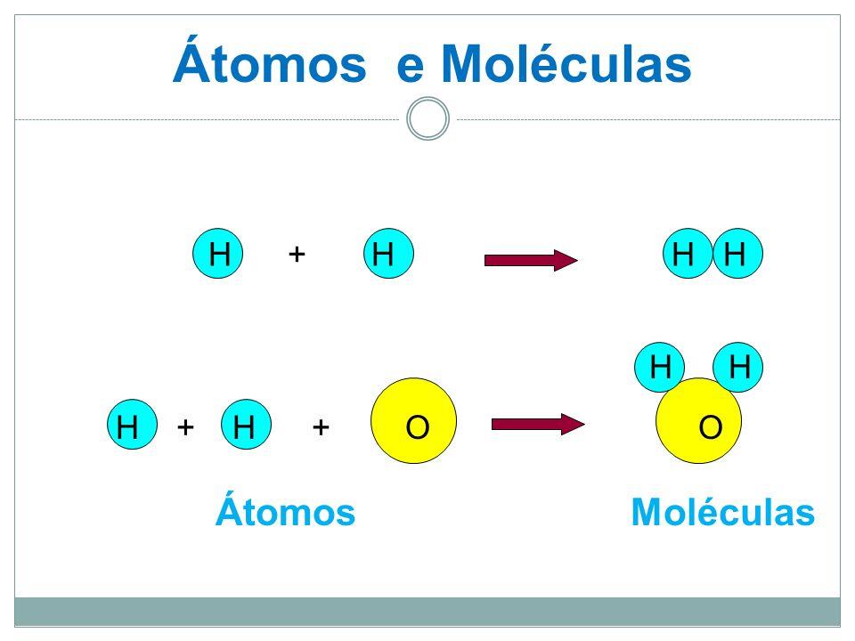 Átomos e Moléculas H + H H H H H H + H + O O Átomos Moléculas