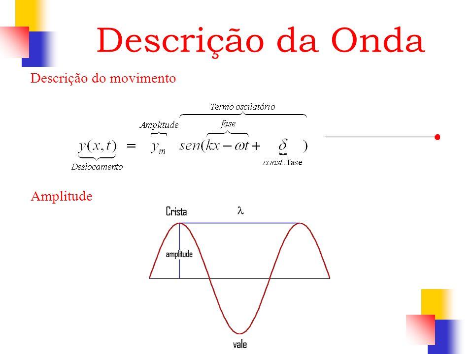 Descrição do movimento Amplitude Descrição da Onda