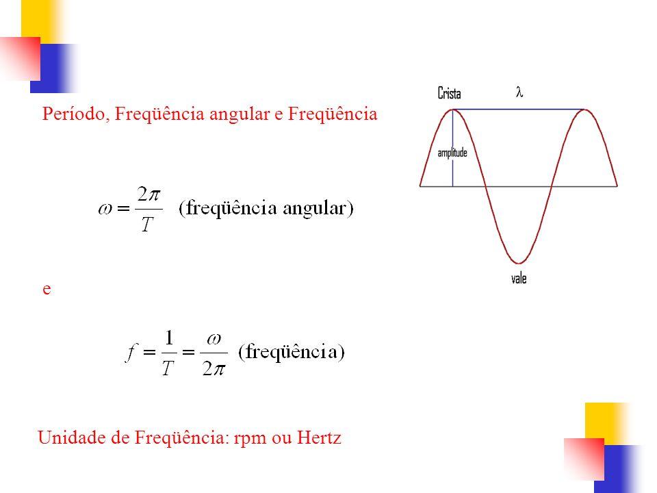 Período, Freqüência angular e Freqüência e Unidade de Freqüência: rpm ou Hertz