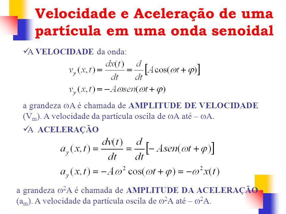 A VELOCIDADE da onda: Velocidade e Aceleração de uma partícula em uma onda senoidal a grandeza A é chamada de AMPLITUDE DE VELOCIDADE (V m ). A veloci