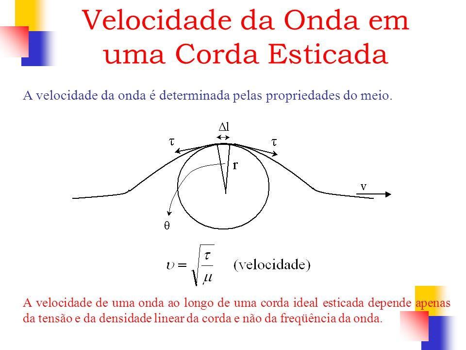 Velocidade da Onda em uma Corda Esticada A velocidade da onda é determinada pelas propriedades do meio. A velocidade de uma onda ao longo de uma corda