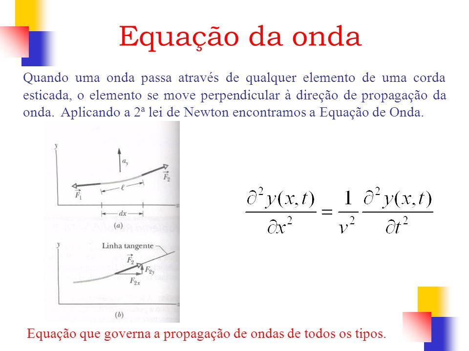 Equação da onda Equação que governa a propagação de ondas de todos os tipos. Quando uma onda passa através de qualquer elemento de uma corda esticada,