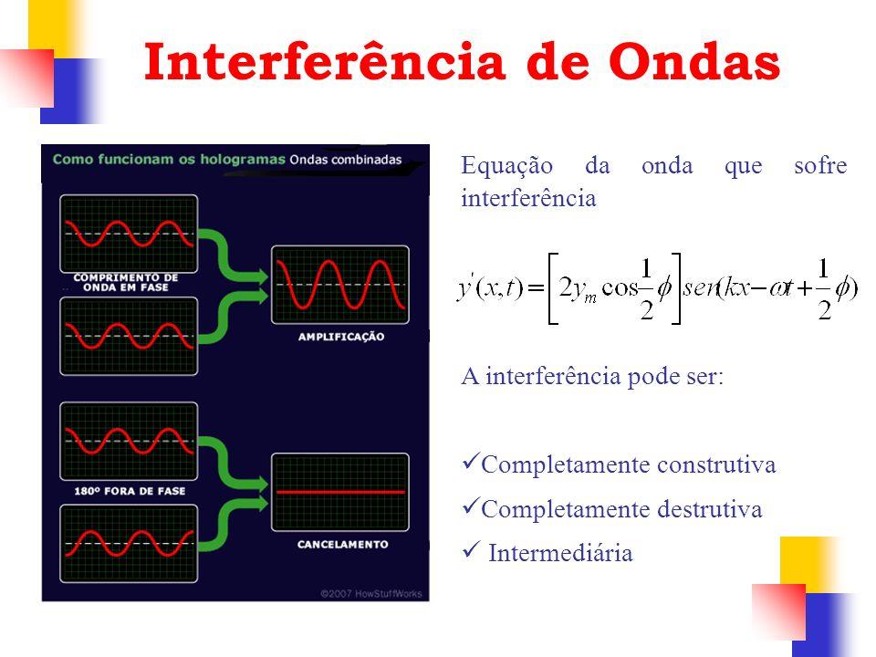 Interferência de Ondas Equação da onda que sofre interferência A interferência pode ser: Completamente construtiva Completamente destrutiva Intermediá
