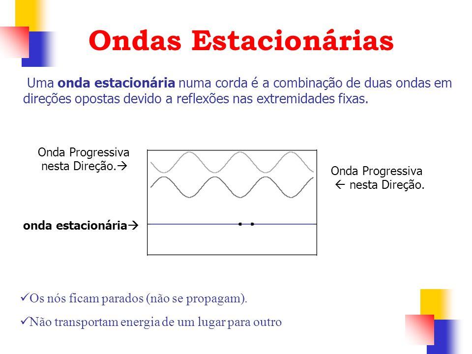 Uma onda estacionária numa corda é a combinação de duas ondas em direções opostas devido a reflexões nas extremidades fixas. Onda Progressiva nesta Di