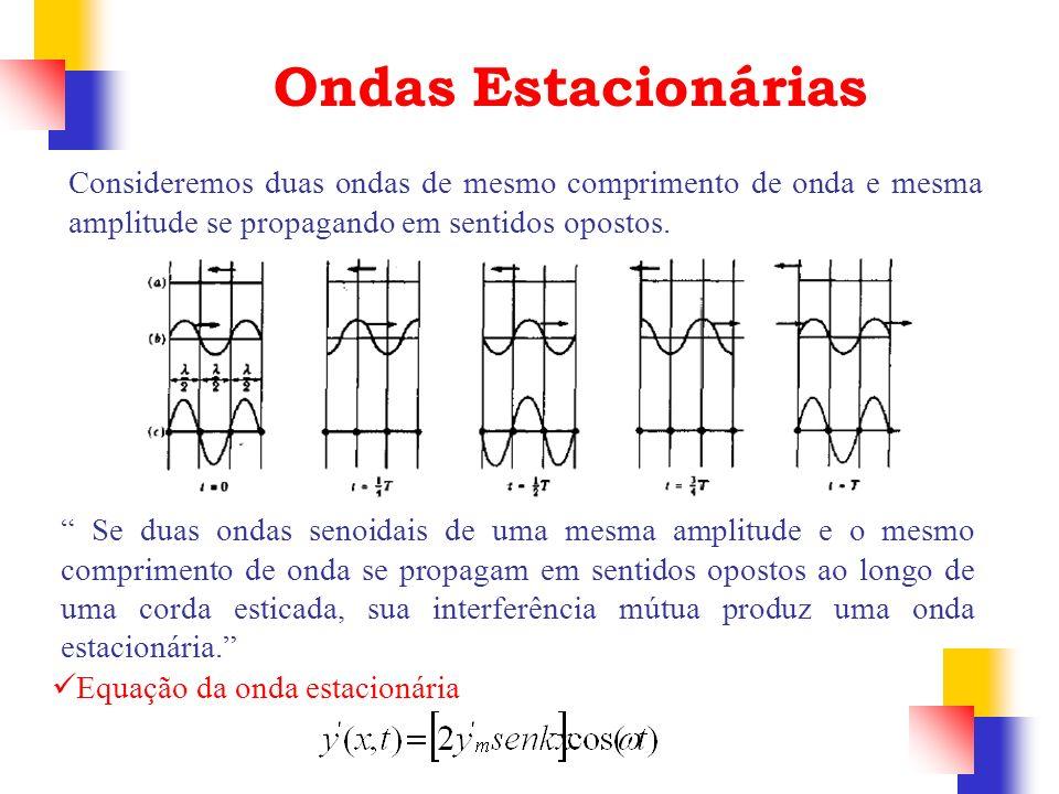 Ondas Estacionárias Se duas ondas senoidais de uma mesma amplitude e o mesmo comprimento de onda se propagam em sentidos opostos ao longo de uma corda