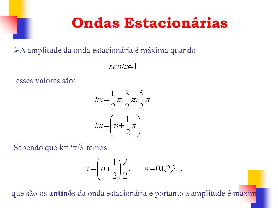 Ondas Estacionárias A amplitude da onda estacionária é máxima quando esses valores são: Sabendo que k=2 temos que são os antinós da onda estacionária