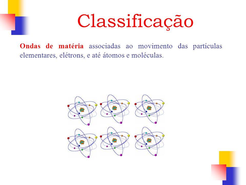 Ondas de matéria associadas ao movimento das partículas elementares, elétrons, e até átomos e moléculas. Classificação