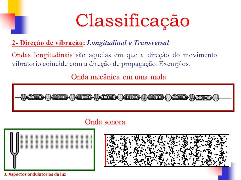 2- Direção de vibração: Longitudinal e Transversal Ondas longitudinais são aquelas em que a direção do movimento vibratório coincide com a direção de