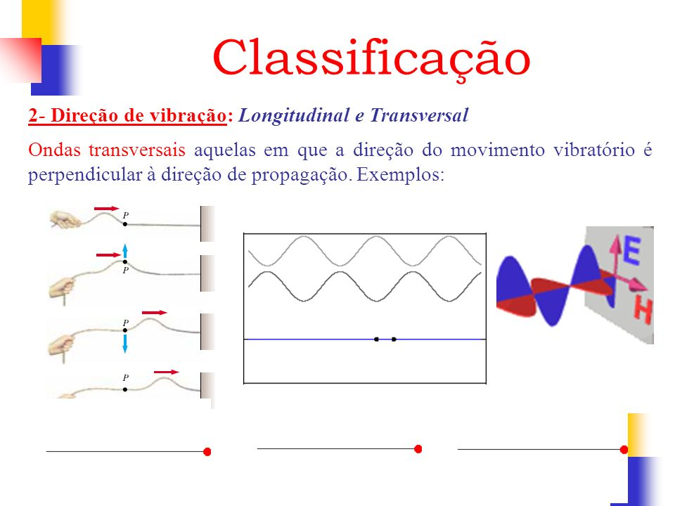 2- Direção de vibração: Longitudinal e Transversal Ondas transversais aquelas em que a direção do movimento vibratório é perpendicular à direção de pr