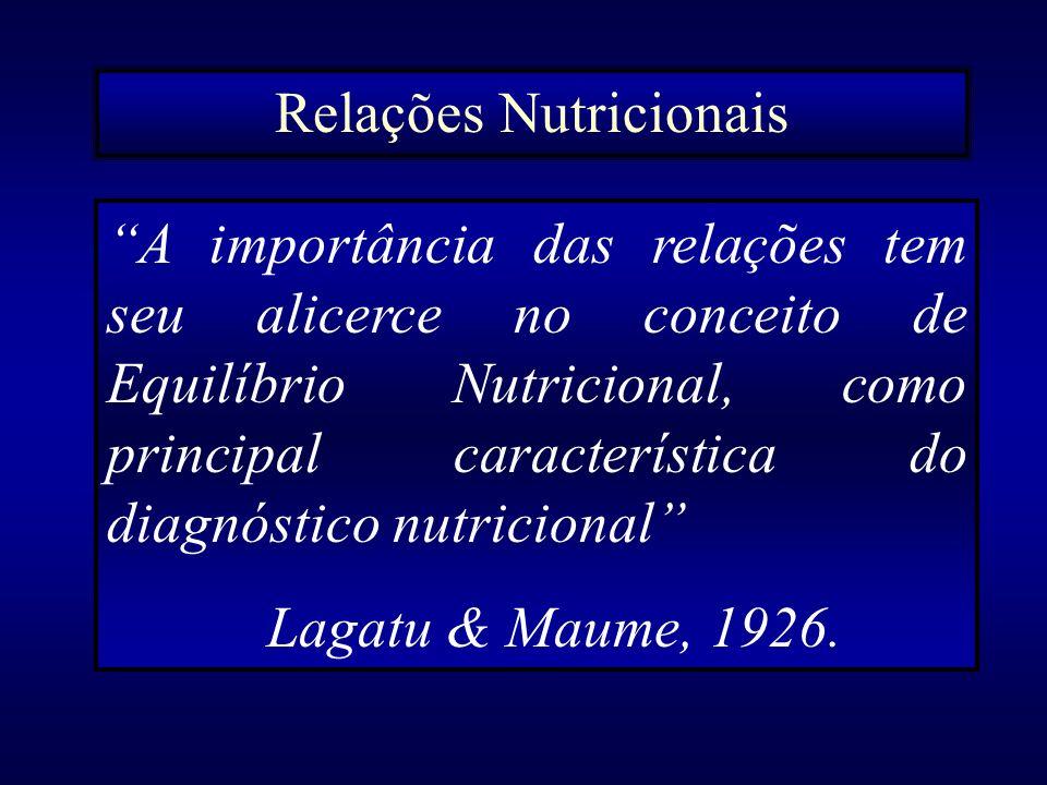 Fundamentação do DRIS: 1- Balanço Nutricional, 2- Lei do Mínimo e 3- Na relação direta entre a produção e a composição mineral das plantas.