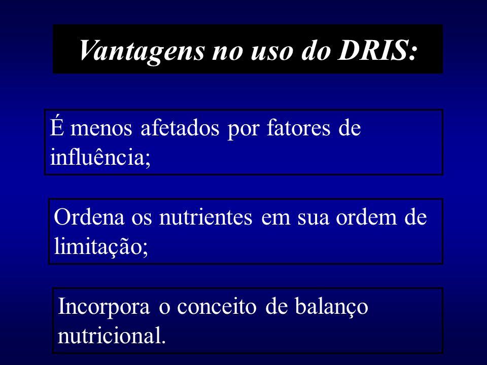 Estabelecimento do DRIS jcreste@unoeste.br