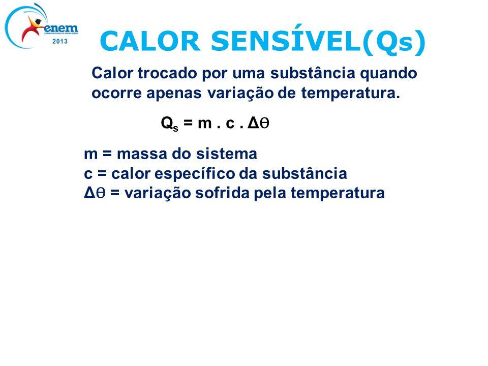 Calor trocado por uma substância quando ocorre apenas variação de temperatura. CALOR SENSÍVEL(Q s ) Q s = m. c. Δ Ѳ m = massa do sistema c = calor esp