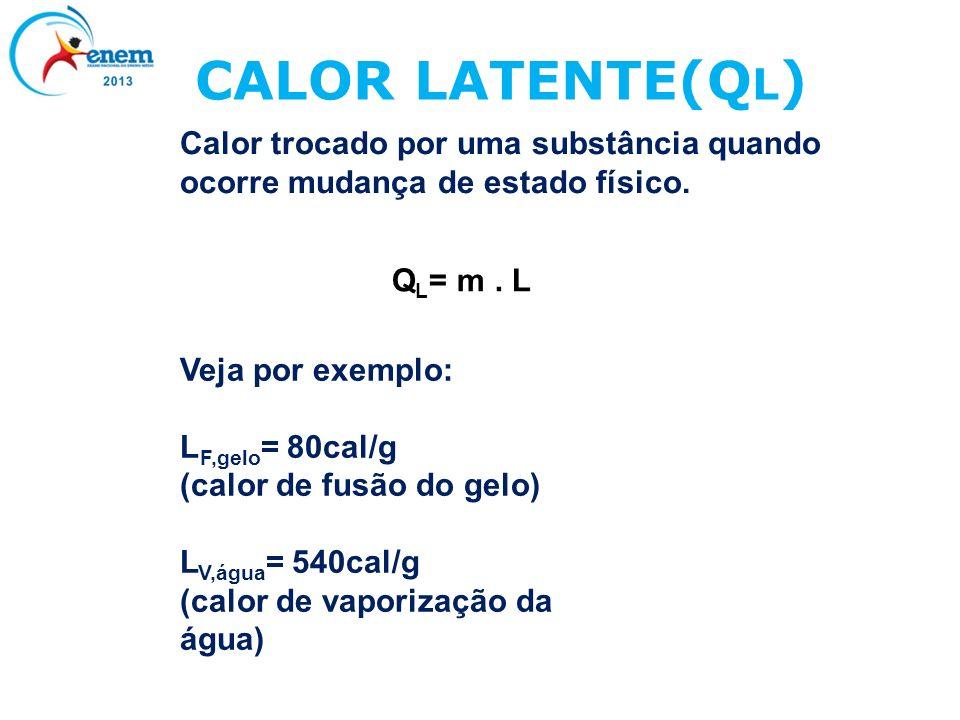 Calor trocado por uma substância quando ocorre mudança de estado físico. CALOR LATENTE(Q L ) Q L = m. L Veja por exemplo: L F,gelo = 80cal/g (calor de