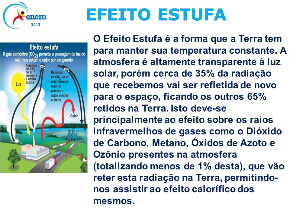 O Efeito Estufa é a forma que a Terra tem para manter sua temperatura constante. A atmosfera é altamente transparente à luz solar, porém cerca de 35%