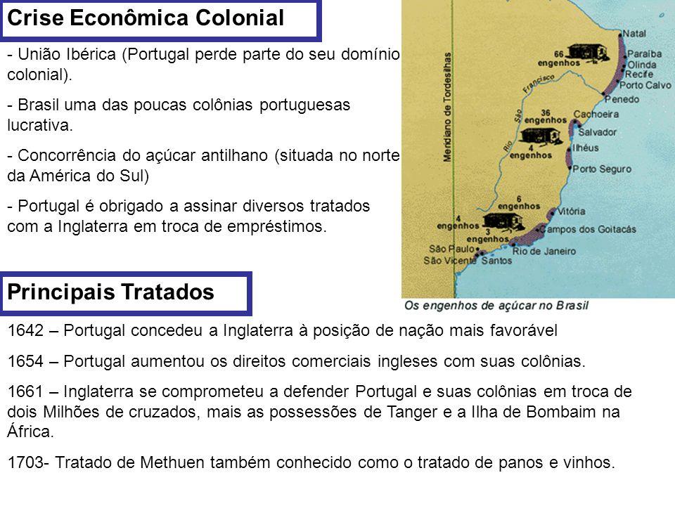Crise Econômica Colonial - União Ibérica (Portugal perde parte do seu domínio colonial). - Brasil uma das poucas colônias portuguesas lucrativa. - Con