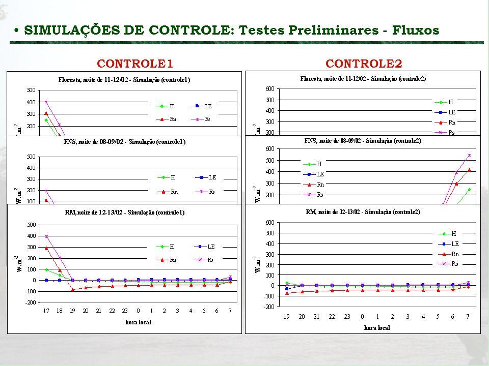 SIMULAÇÕES DE CONTROLE: Testes Preliminares - Fluxos CONTROLE1CONTROLE2