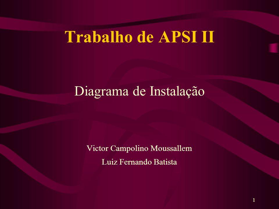 2 Introdução (I) Diagramas de Arquitetura (ou diagramas de implementação) –Descrevem aspectos da fase de implementação e instalação de um sistema em geral e de um sistema de software em particular.