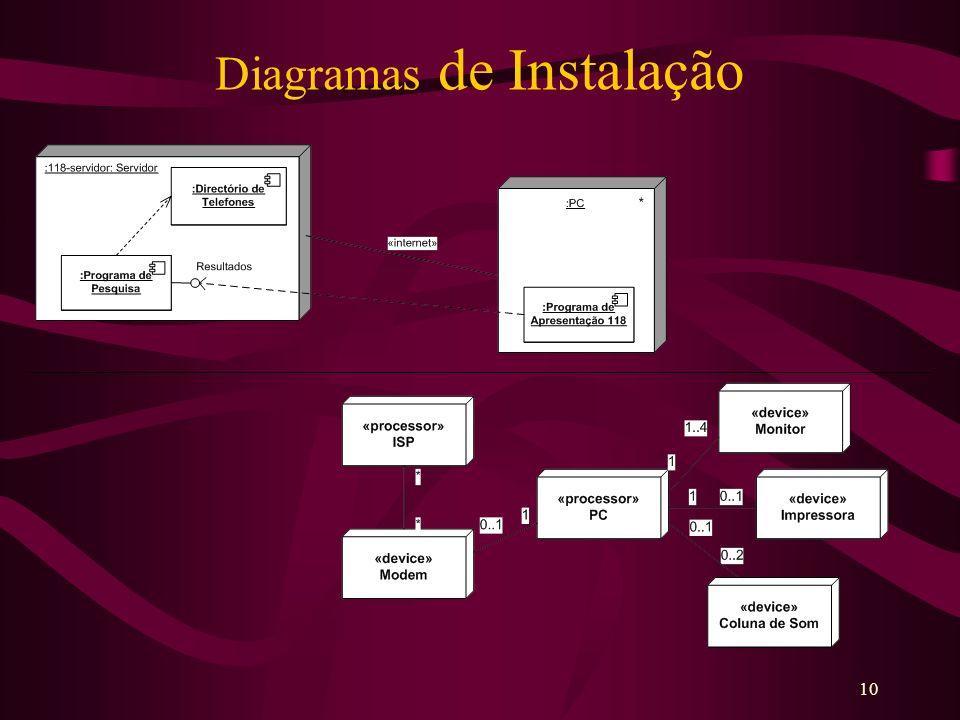 10 Diagramas de Instalação