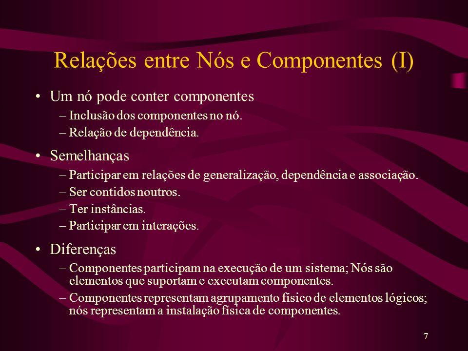 7 Relações entre Nós e Componentes (I) Um nó pode conter componentes –Inclusão dos componentes no nó. –Relação de dependência. Semelhanças –Participar