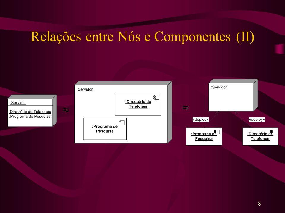 9 Diagramas de Instalação Conjunto de nós ligados por associações de comunicação –Ilustram a configuração dos elementos de processamento e dos componentes de software, processos e objetos neles suportados –Nós podem conter instâncias de componentes (de execução) Um componente é instalado e executado num nó.