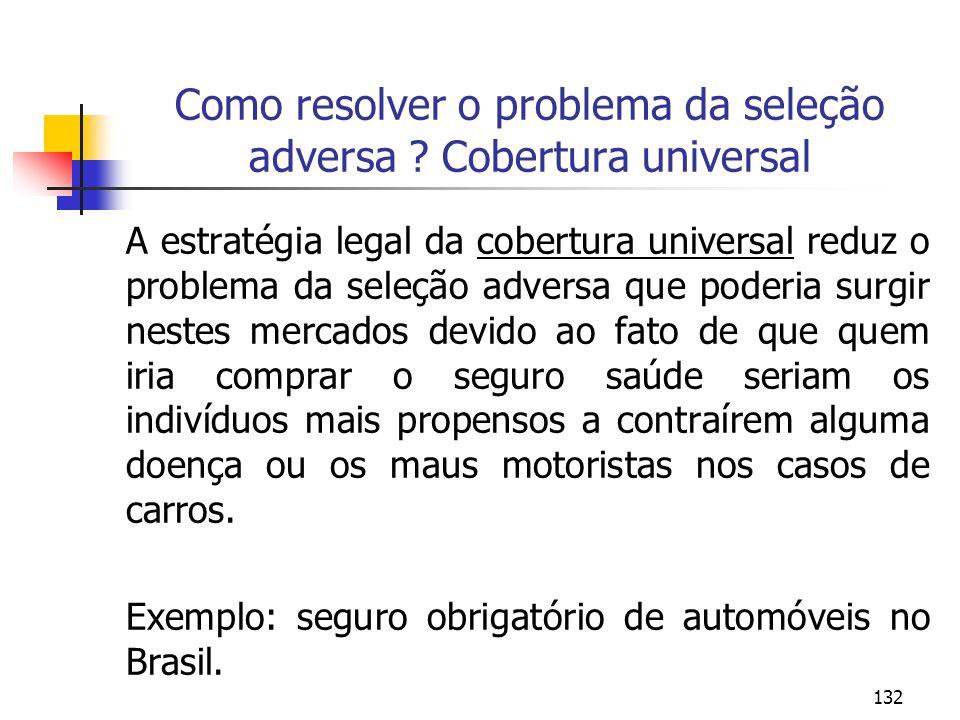 132 Como resolver o problema da seleção adversa ? Cobertura universal A estratégia legal da cobertura universal reduz o problema da seleção adversa qu