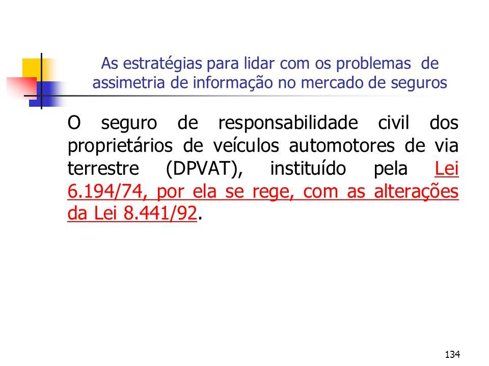 134 As estratégias para lidar com os problemas de assimetria de informação no mercado de seguros O seguro de responsabilidade civil dos proprietários