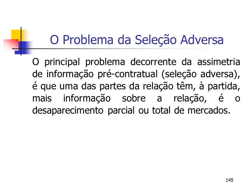 145 O Problema da Seleção Adversa O principal problema decorrente da assimetria de informação pré-contratual (seleção adversa), é que uma das partes d
