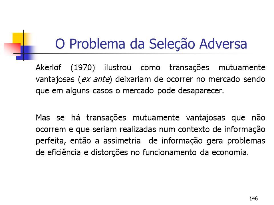 146 O Problema da Seleção Adversa Akerlof (1970) ilustrou como transações mutuamente vantajosas (ex ante) deixariam de ocorrer no mercado sendo que em