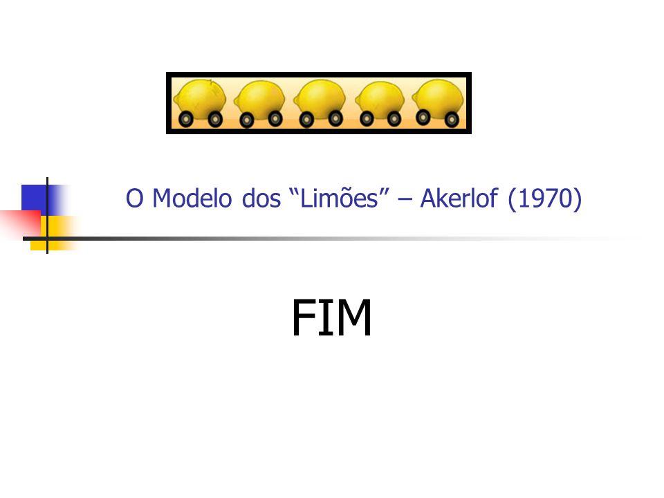 O Modelo dos Limões – Akerlof (1970) FIM