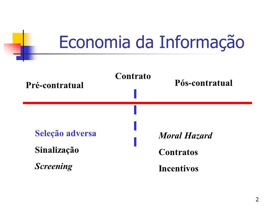 2 Economia da Informação Seleção adversa Sinalização Screening Moral Hazard Contratos Incentivos Contrato Pré-contratual Pós-contratual