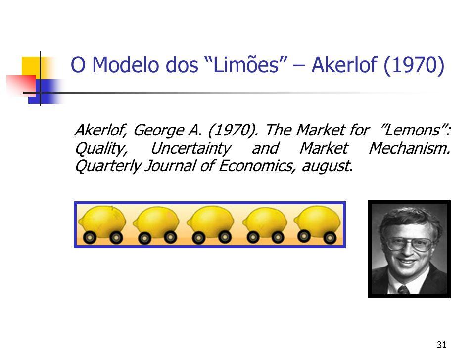 31 O Modelo dos Limões – Akerlof (1970) Akerlof, George A. (1970). The Market for Lemons: Quality, Uncertainty and Market Mechanism. Quarterly Journal
