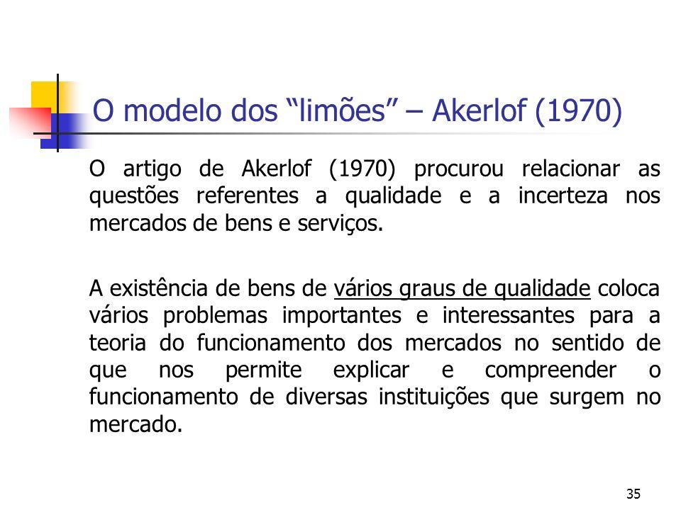 35 O modelo dos limões – Akerlof (1970) O artigo de Akerlof (1970) procurou relacionar as questões referentes a qualidade e a incerteza nos mercados d