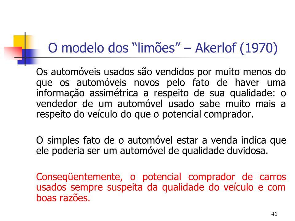 41 O modelo dos limões – Akerlof (1970) Os automóveis usados são vendidos por muito menos do que os automóveis novos pelo fato de haver uma informação