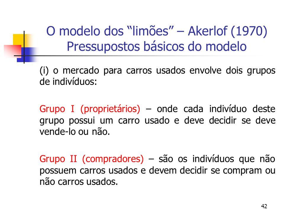 42 O modelo dos limões – Akerlof (1970) Pressupostos básicos do modelo (i) o mercado para carros usados envolve dois grupos de indivíduos: Grupo I (pr