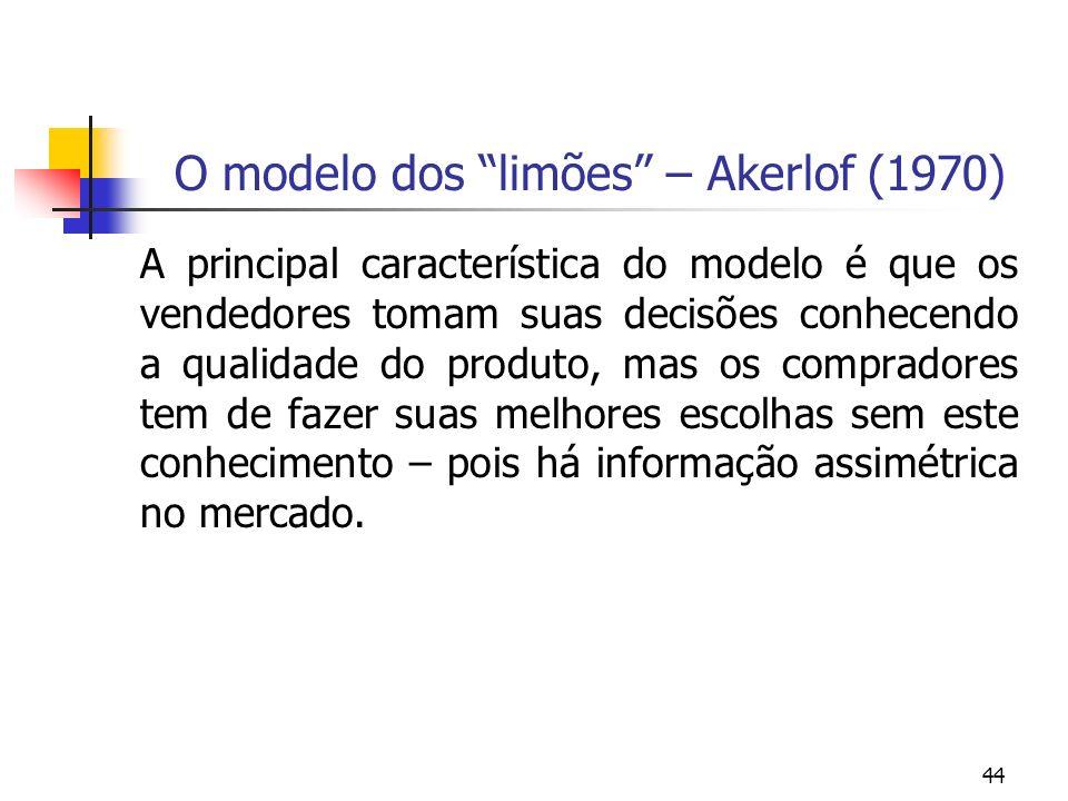 44 O modelo dos limões – Akerlof (1970) A principal característica do modelo é que os vendedores tomam suas decisões conhecendo a qualidade do produto