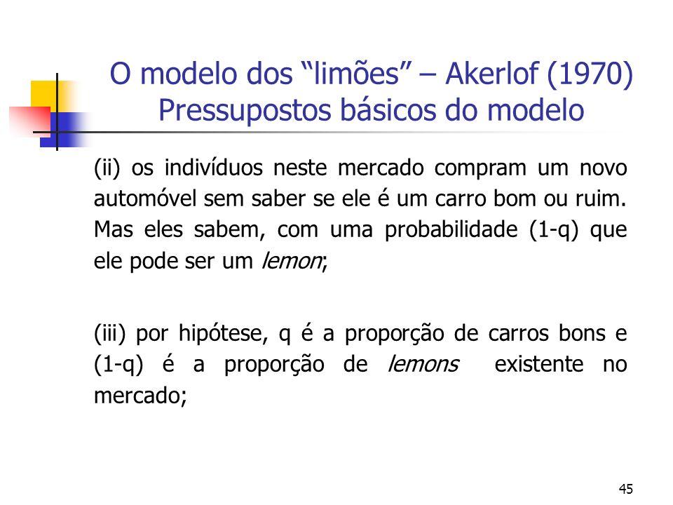45 O modelo dos limões – Akerlof (1970) Pressupostos básicos do modelo (ii) os indivíduos neste mercado compram um novo automóvel sem saber se ele é u