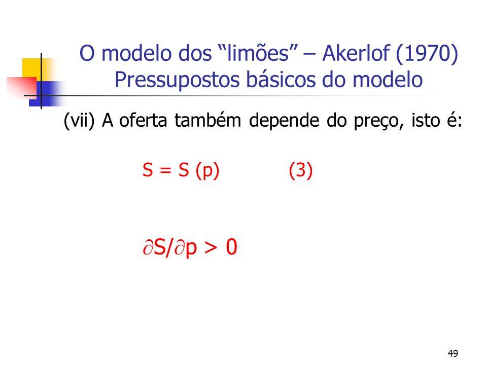 49 O modelo dos limões – Akerlof (1970) Pressupostos básicos do modelo (vii) A oferta também depende do preço, isto é: S = S (p)(3) S/ p > 0