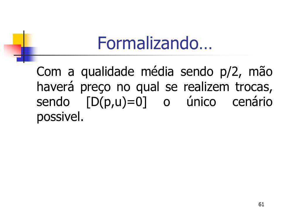 61 Formalizando… Com a qualidade média sendo p/2, mão haverá preço no qual se realizem trocas, sendo [D(p,u)=0] o único cenário possivel.