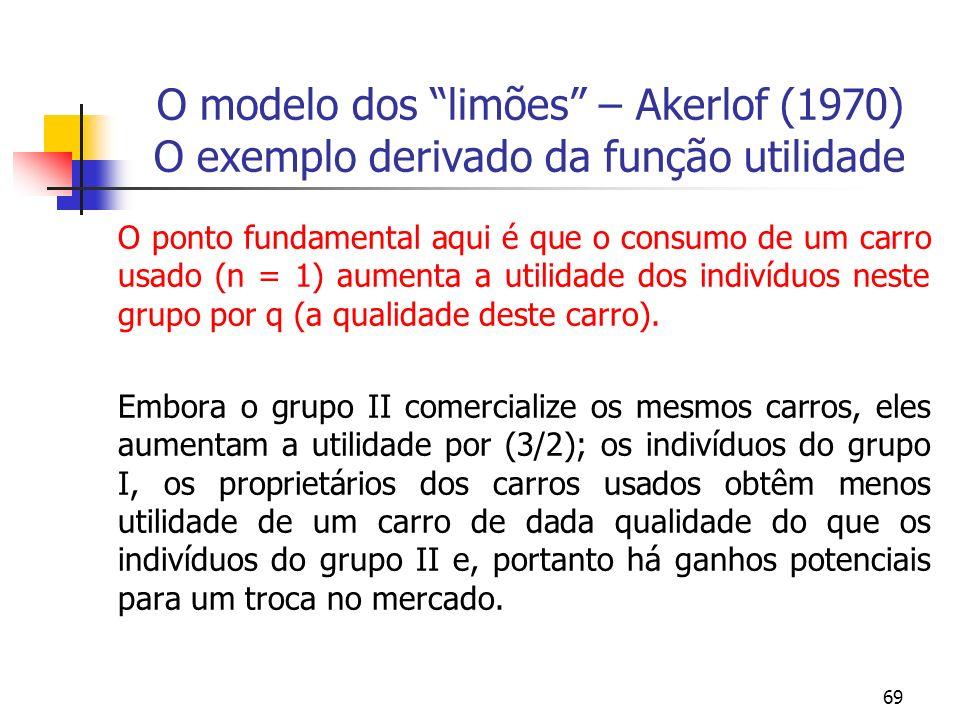 69 O modelo dos limões – Akerlof (1970) O exemplo derivado da função utilidade O ponto fundamental aqui é que o consumo de um carro usado (n = 1) aume
