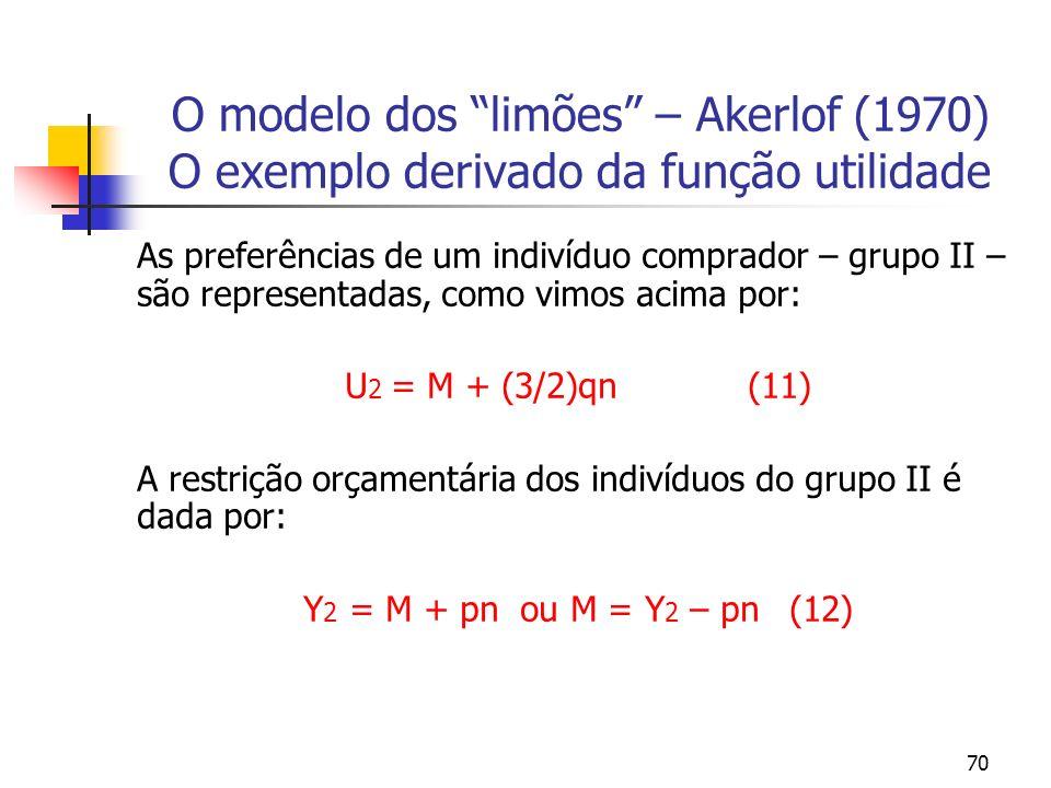 70 O modelo dos limões – Akerlof (1970) O exemplo derivado da função utilidade As preferências de um indivíduo comprador – grupo II – são representada