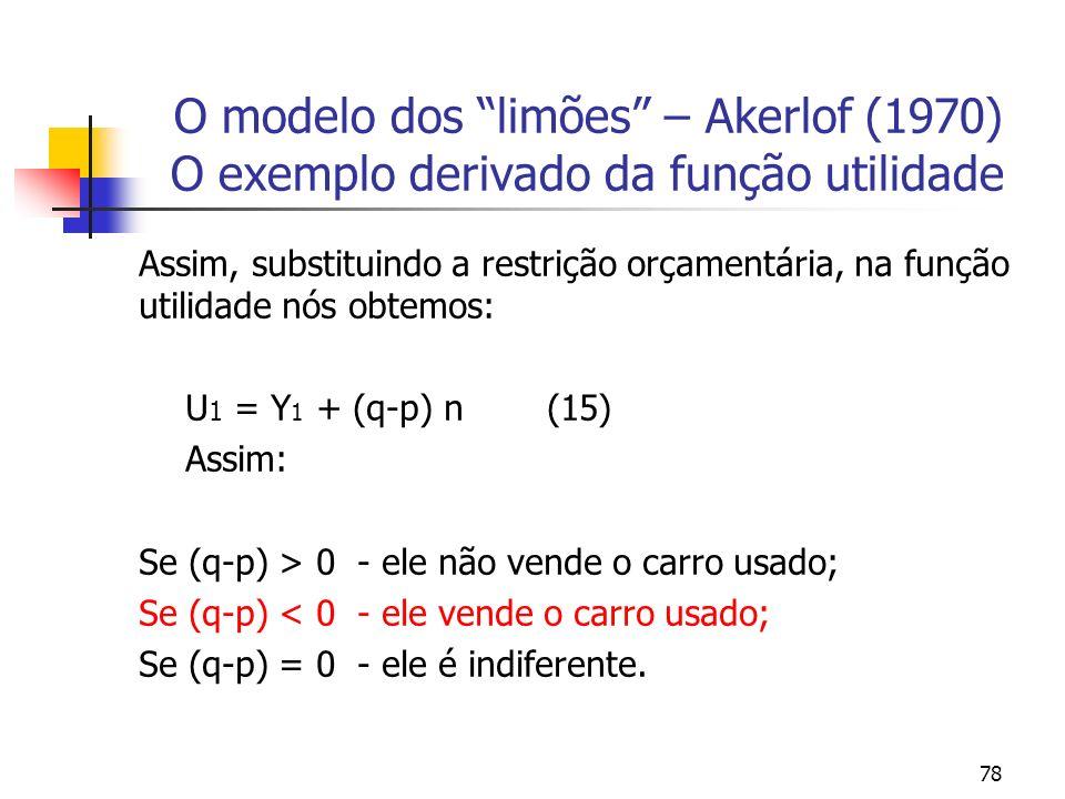 78 O modelo dos limões – Akerlof (1970) O exemplo derivado da função utilidade Assim, substituindo a restrição orçamentária, na função utilidade nós o