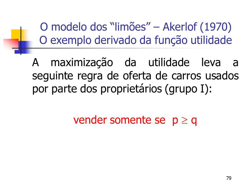 79 O modelo dos limões – Akerlof (1970) O exemplo derivado da função utilidade A maximização da utilidade leva a seguinte regra de oferta de carros us