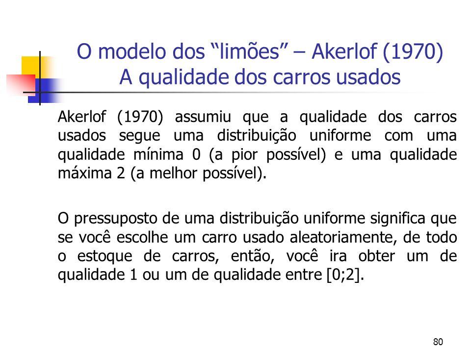 80 O modelo dos limões – Akerlof (1970) A qualidade dos carros usados Akerlof (1970) assumiu que a qualidade dos carros usados segue uma distribuição