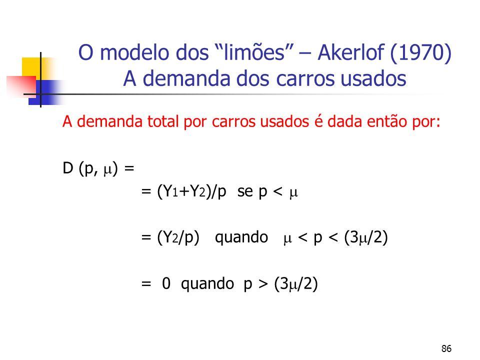 86 O modelo dos limões – Akerlof (1970) A demanda dos carros usados A demanda total por carros usados é dada então por: D (p, ) = = (Y 1 +Y 2 )/p se p