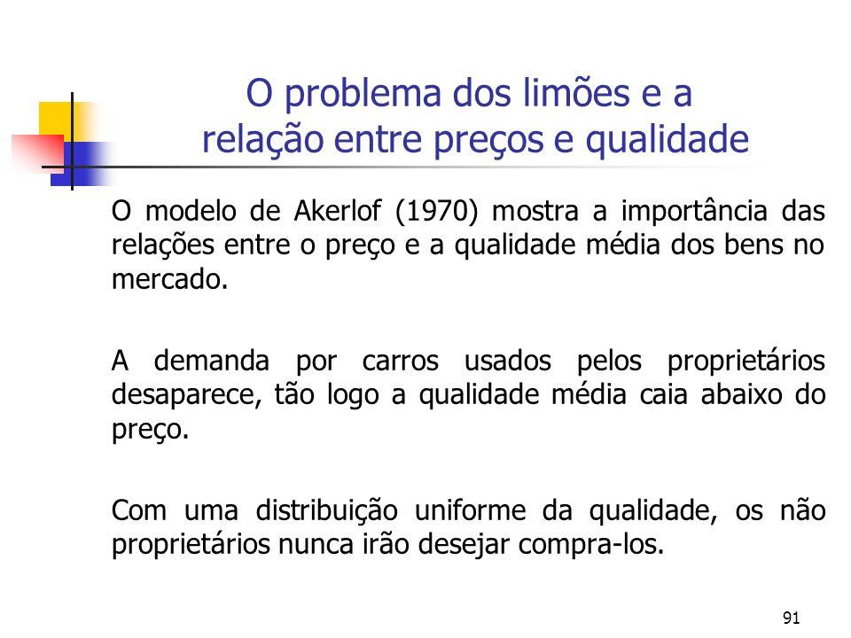 91 O problema dos limões e a relação entre preços e qualidade O modelo de Akerlof (1970) mostra a importância das relações entre o preço e a qualidade