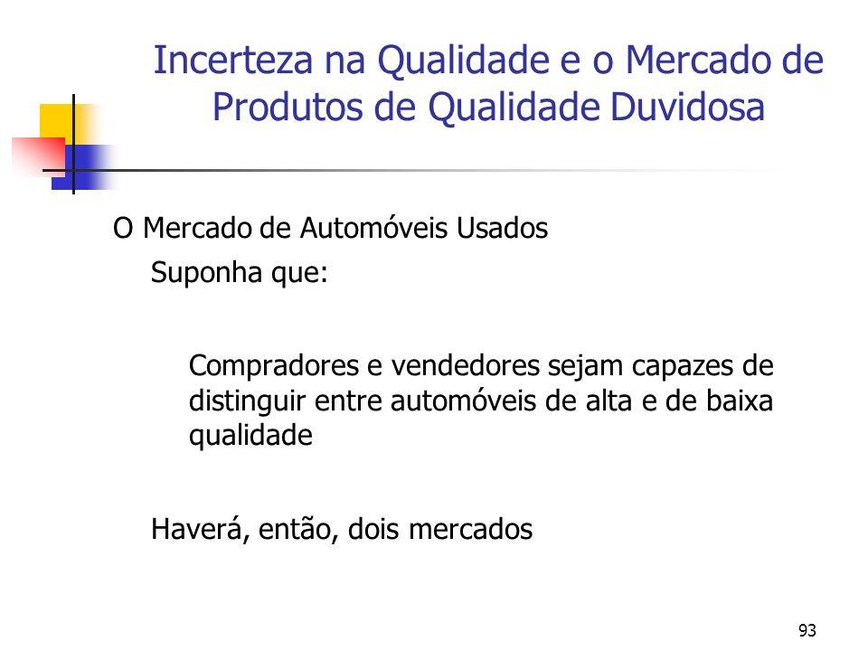 93 O Mercado de Automóveis Usados Suponha que: Compradores e vendedores sejam capazes de distinguir entre automóveis de alta e de baixa qualidade Have