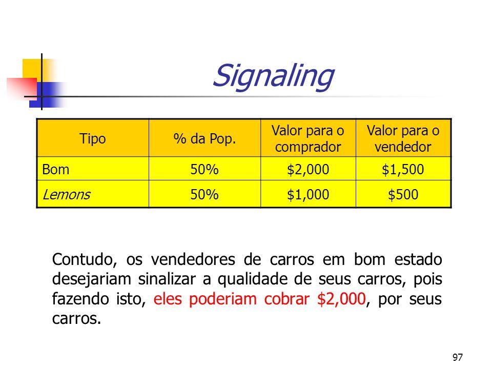 97 Signaling Contudo, os vendedores de carros em bom estado desejariam sinalizar a qualidade de seus carros, pois fazendo isto, eles poderiam cobrar $